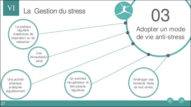 application gestion du stress et respiration
