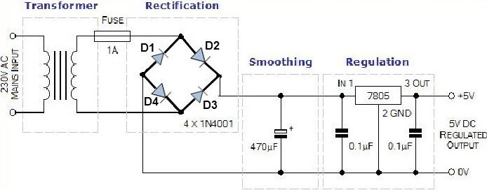 applications of half wave precision rectifier