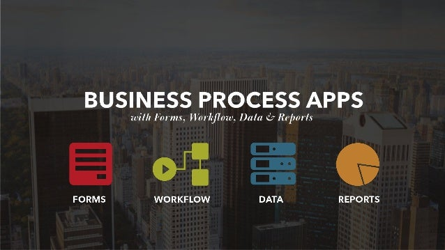 integrated custom applications with complex business processes